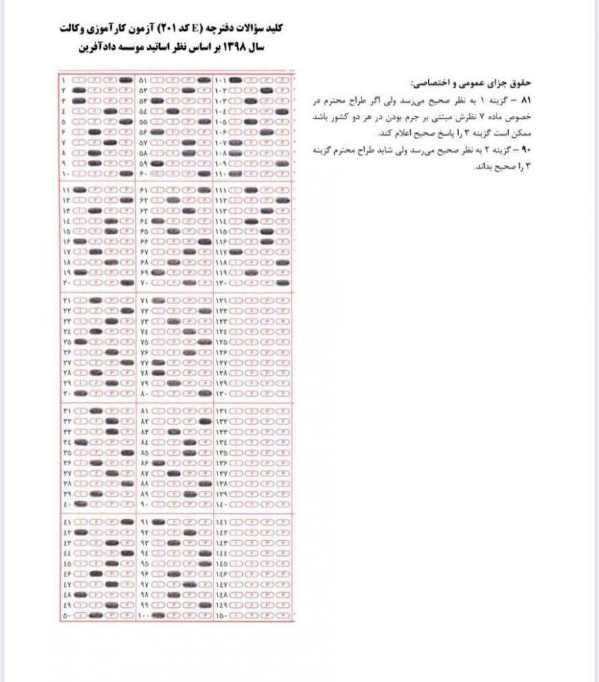 پاسخنامه پیشنهادی آزمون وکالت ۹۸ موسسه دادآفرین